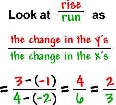 lines cool math algebra help lessons