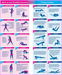 workout plan for women s weight loss in