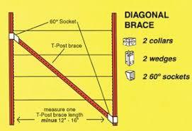Wedge Loc Diagonal Brace Set T Post Fence Farm Fence Electric Fence