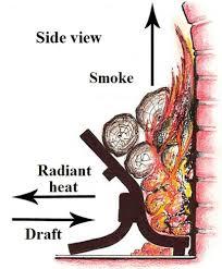 smoke free fireplace grate