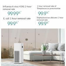 Máy lọc không khí khử khuẩn Xiaomi air purifier F1 model 2020 - Bảo Hành 12  Tháng - Shop Điện Máy Center