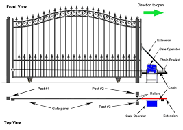Installing Automatic Gate Opener Step By Step Boston Gate Operators