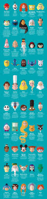 inspiring life quotes from famous childhood characters bored
