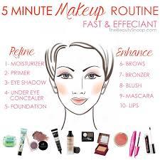 how to put on your makeup saubhaya makeup