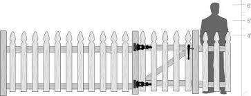 French Gothic Picket Fencing Ohio Fence Company