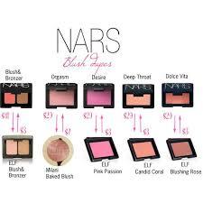 high end makeup dupes list saubhaya