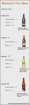michelob ultra beer how many calories