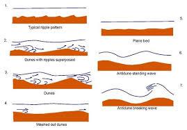 flows sediments and bedforms