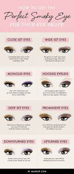 makeup tutorial diffe eye shapes