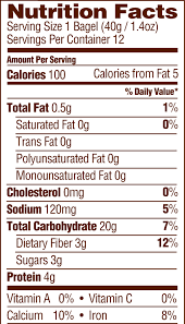 from the nutritionist nutrition facts