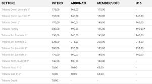 Juve-Lione: inizia la vendita libera, prezzi altissimi ...