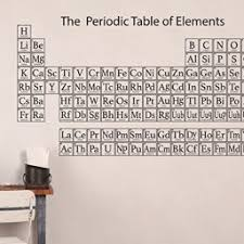 Science Vinyl Decals Wall Decor For Chemistry Engineering Math Teachers Students