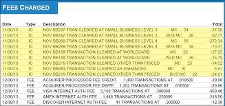 wells fargo transaction limit لم