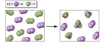 write a balanced the chemical equation
