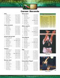 2012 UAB Volleyball Fact Book by UAB Athletics - issuu