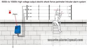 Fz 2008 Electric Fence Circuit Diagram Furthermore Install Electric Fence Wire