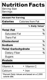 blank nutrition facts template karati