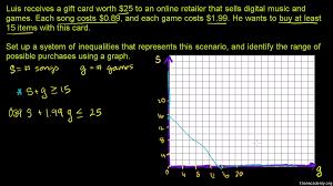 two variable inequalities algebra