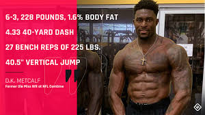 D.K. Metcalf's ridiculous NFL Combine performance is igniting social media  | Sporting News