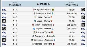 Calendario Serie A - prossimo turno Serie A: 25 Giornata, orari e ...