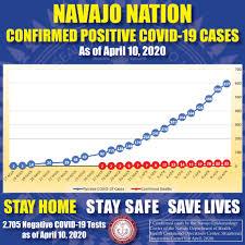 Navajo Nation (Arizona, New Mexico ...