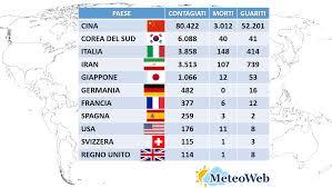 Coronavirus, oggi in Italia altri 41 morti: bilancio sale a 148 ...