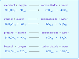 combustion of alcohols easy exam