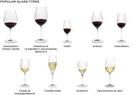 the wine glass terlato wines