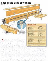 3317 Band Saw Rip Fence Plans 1 Jpg 900 1137 Fence Planning Bandsaw Bandsaw Projects