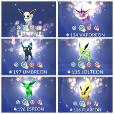 Pokémon GO Community Day: How To Get Yourself Every Shiny Eevee ...