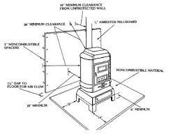 pellet wood coal stove kent ny