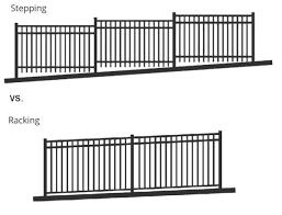 What Is Rackability In Aluminum Fencing Aluminum Fences Direct