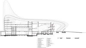 zaha hadid s heydar aliyev center rises