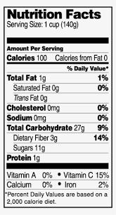 nutrition facts png png images png