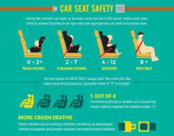 nationwide car seat laws everything