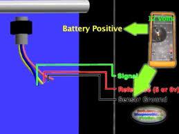 hvac high pressure sensor testing you