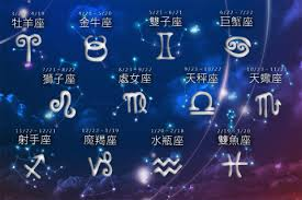 Image result for 星座