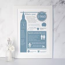 personalised 60th birthday gift print