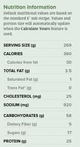 subway sandwich has the most calories