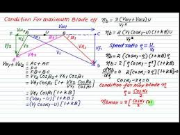 steam turbine theory and numericals