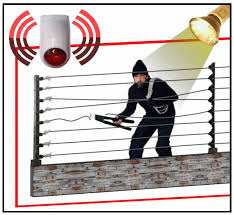 Goodhand88 Com Good Hand Smart Alarm Electric Fence For Facebook