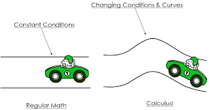 Your Car Does Calculus Like A Pro Your Brain On Sci