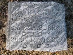 Mary Ida Burns Clarke (1867-1897) - Find A Grave Memorial