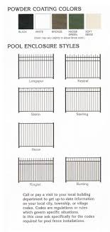 Aluminum Pool Fence Wilmington Nc