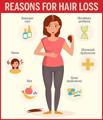 how to ensure hair loss prevention