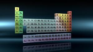 periodic table of the elements stock
