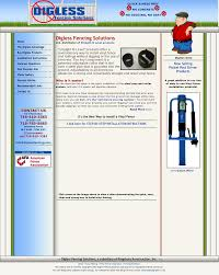 Digless Fencing Solutions S Competitors Revenue Number Of Employees Funding Acquisitions News Owler Company Profile