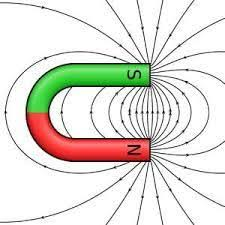 best collections magnetic field lines