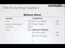 the accounting equation you