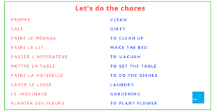 useful french words to express doing cs